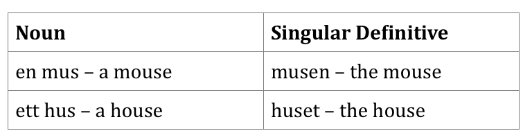 en and ett in Swedish