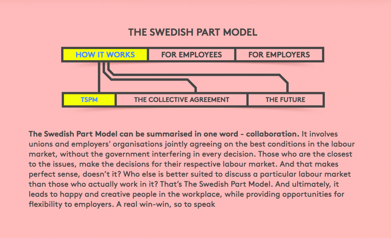 The Swedish Part Model